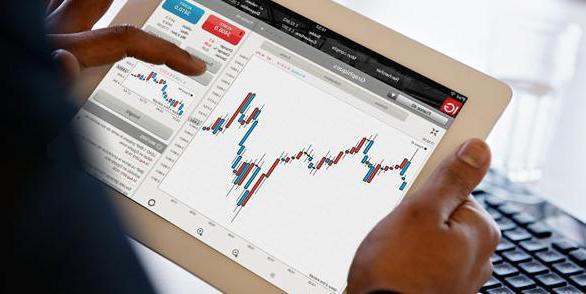 ig mercati tablet