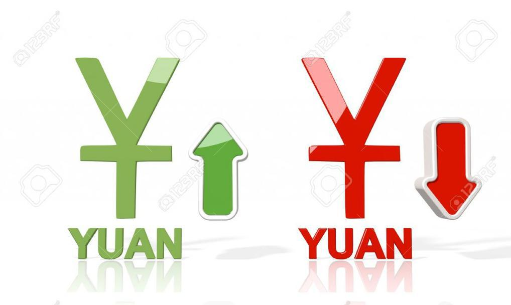 yuan simbolo