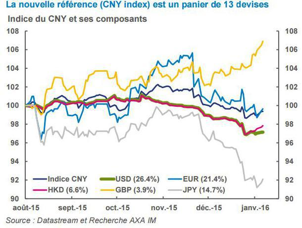 cny valuta di riferimento