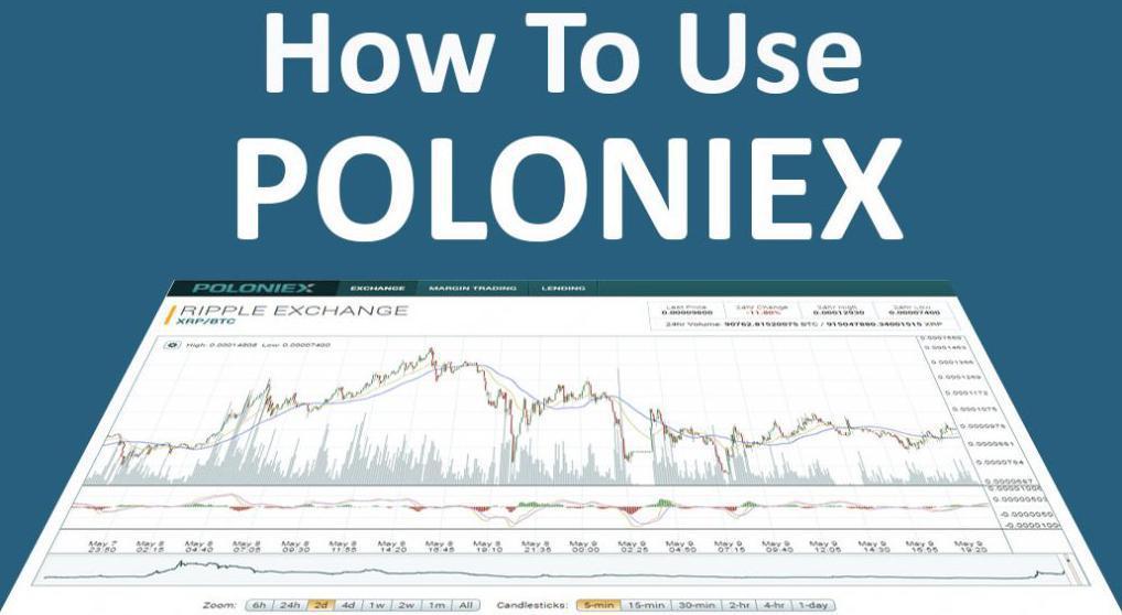 Avvisi Poloniex