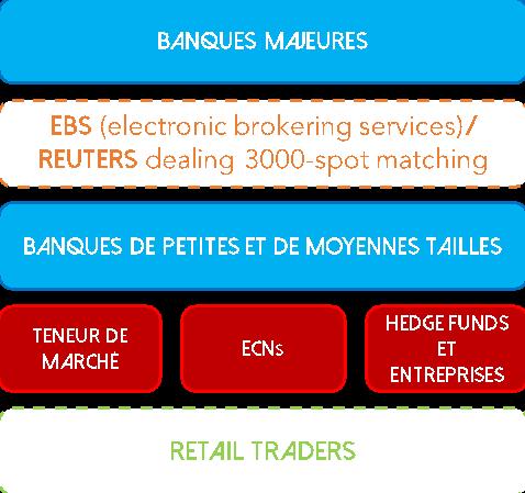 Il rmb e il mercato forex